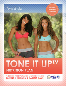 Tone It Up Nutrition Plan (photo source)